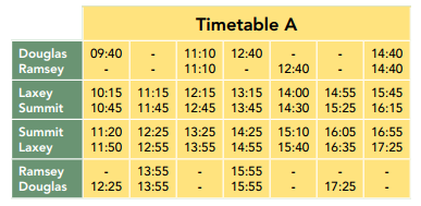 2015snaefell_timetableA