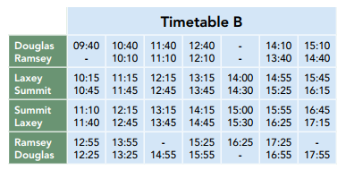 2015snaefell_timetableB