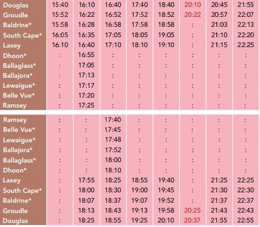 TimetableDE_2018